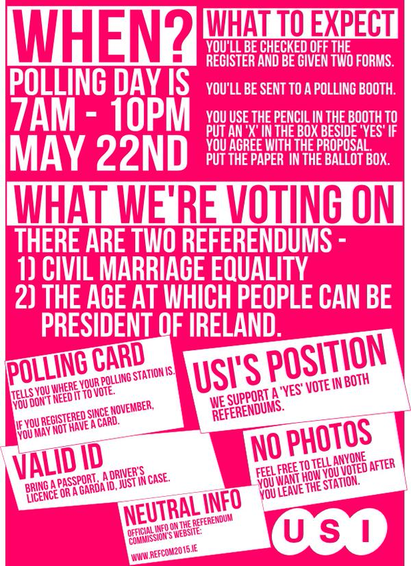 Union of Students in Ireland Voting Infographic